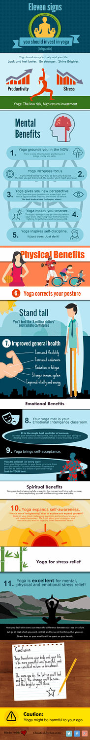 An infographic about the benefits of yoga